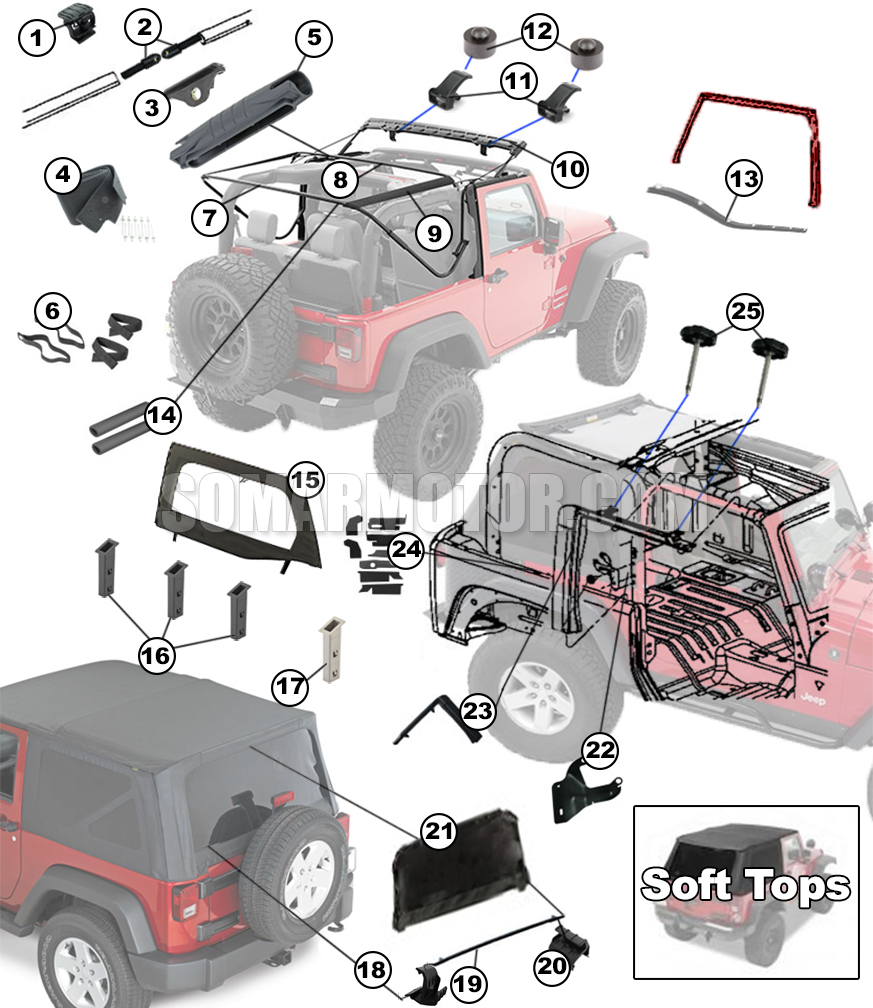 Soft Tops Diagram For 2007