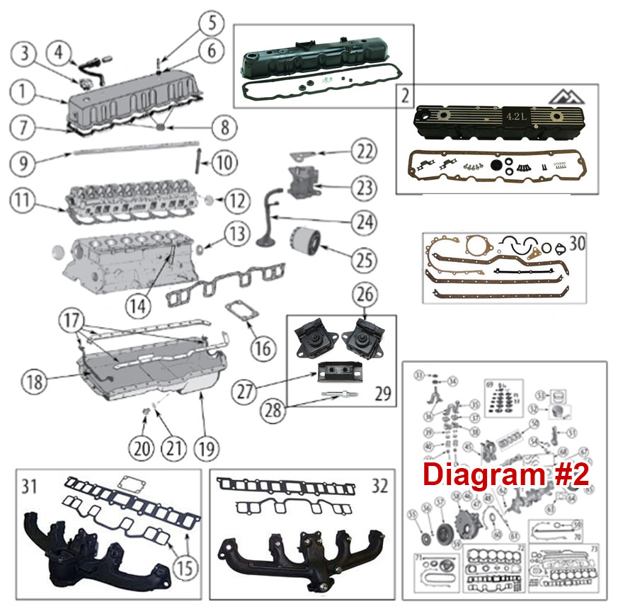 diagrams for jeep engine parts 3 8l (s6 232) 4 2l (s6 258 Jeep CJ7 Driveline Diagram