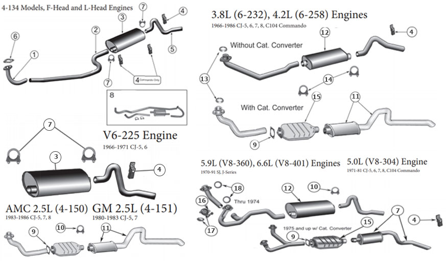 Remarkable Diagrams For Jeep Exhaust Parts Cj 55 86 Wiring Cloud Venetbieswglorg