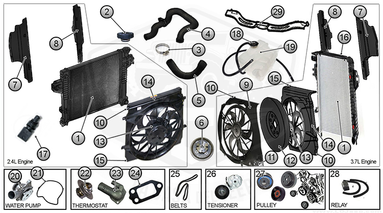 Cooling Diagram for Jeep Liberty KJ (2002-2007)Jeep Parts & Jeep Accessories by The House of Jeep