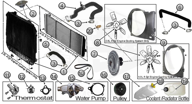 Diagrams For Jeep Cooling System Jeep Cherokee