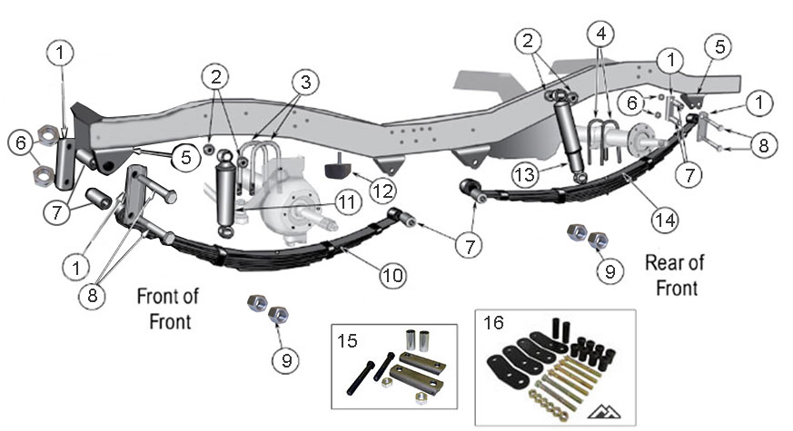 Jeep Cj7 Suspension Diagram Custom Wiring Diagram