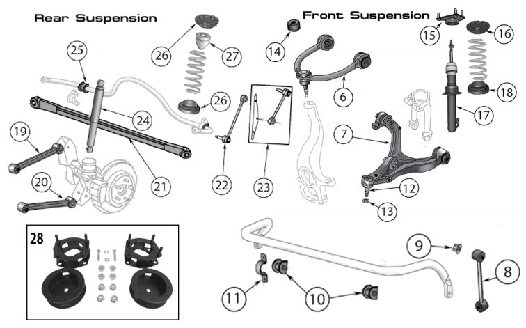 Jeep Suspension Parts Diagram Explained Wiring Diagrams